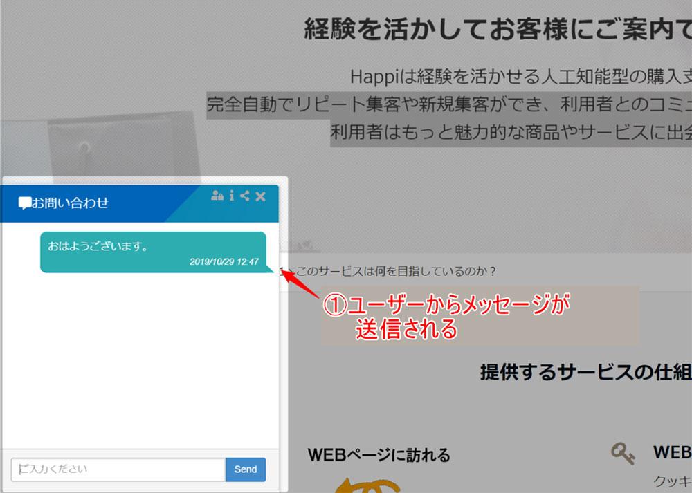 ユーザーからメッセージが送信される