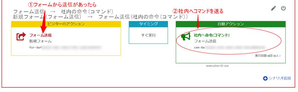 シナリオ管理画面