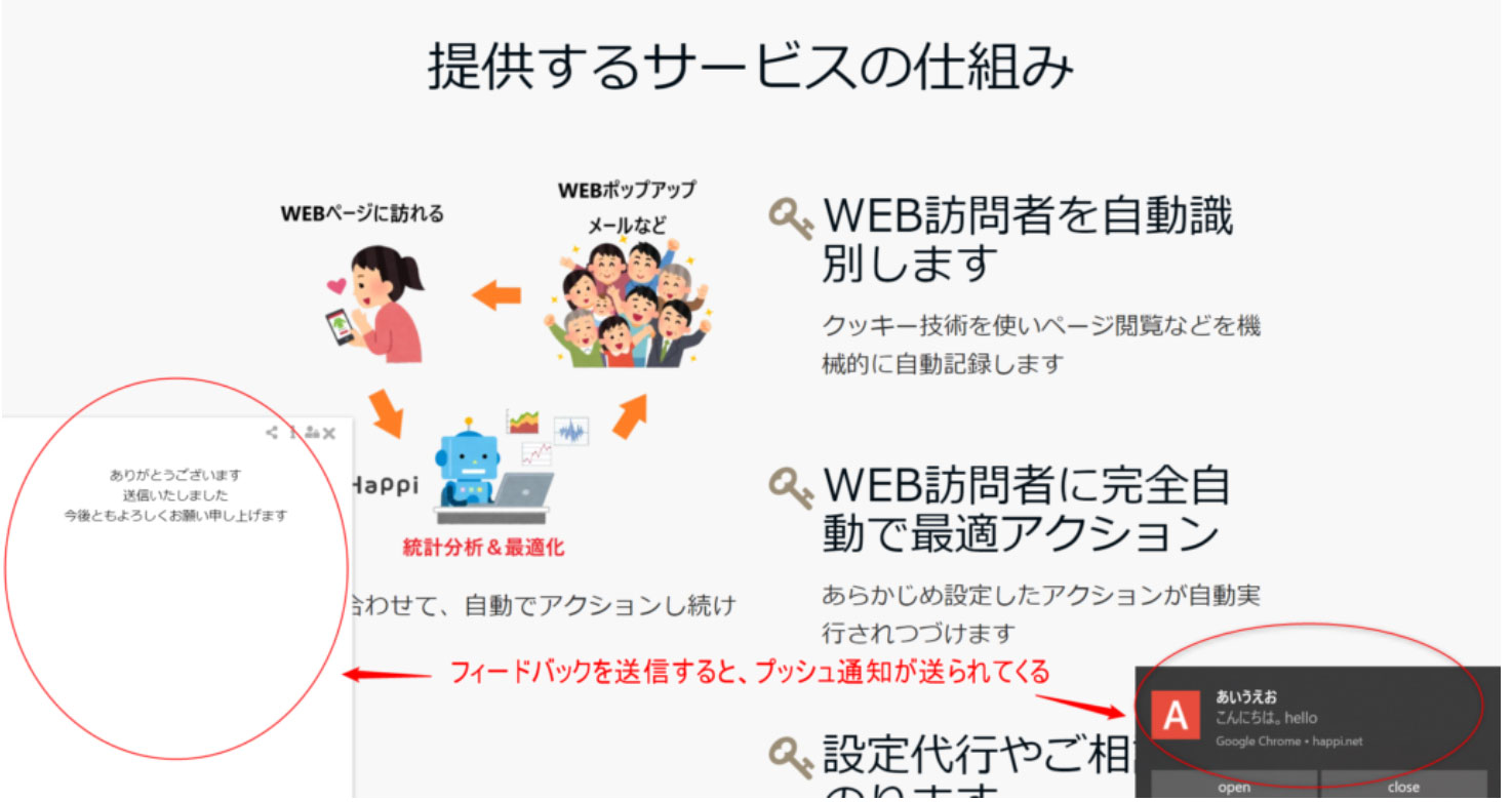 WEBプッシュ通知を設置したサイト